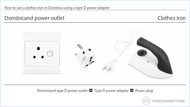 How to use a clothes iron in Dominica using a type D power adapter