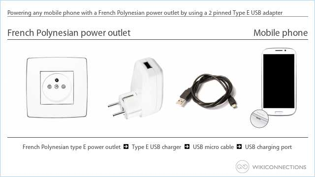 Powering any mobile phone with a French Polynesian power outlet by using a 2 pinned Type E USB adapter