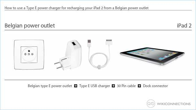 How to use a Type E power charger for recharging your iPad 2 from a Belgian power outlet