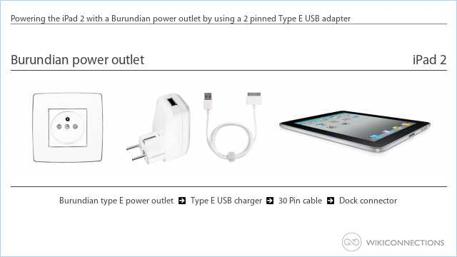 Powering the iPad 2 with a Burundian power outlet by using a 2 pinned Type E USB adapter