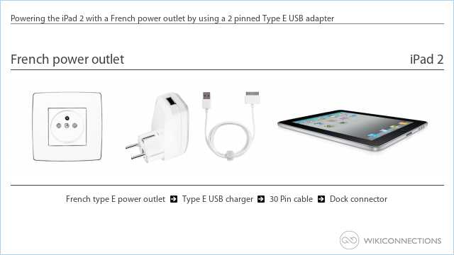 Powering the iPad 2 with a French power outlet by using a 2 pinned Type E USB adapter