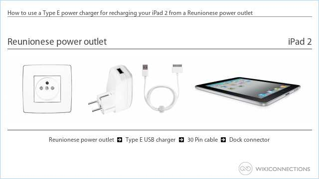 How to use a Type E power charger for recharging your iPad 2 from a Reunionese power outlet