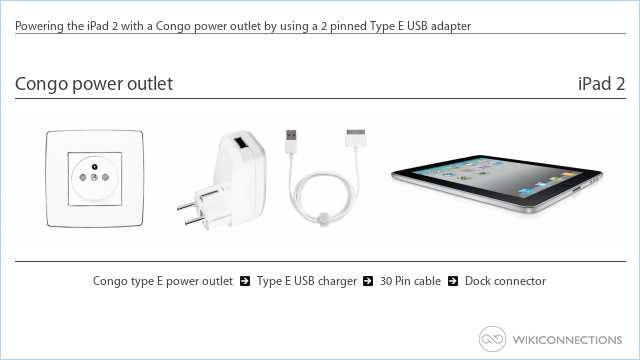 Powering the iPad 2 with a Congo power outlet by using a 2 pinned Type E USB adapter
