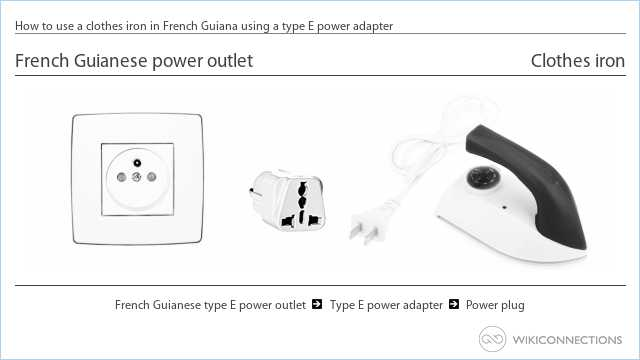 How to use a clothes iron in French Guiana using a type E power adapter