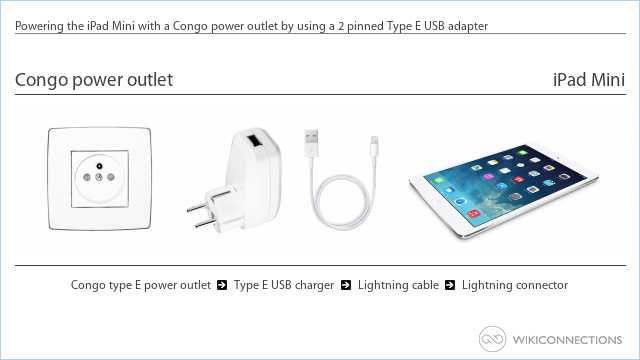 Powering the iPad Mini with a Congo power outlet by using a 2 pinned Type E USB adapter