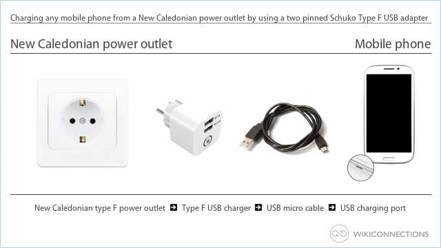 Charging any mobile phone from a New Caledonian power outlet by using a two pinned Schuko Type F USB adapter