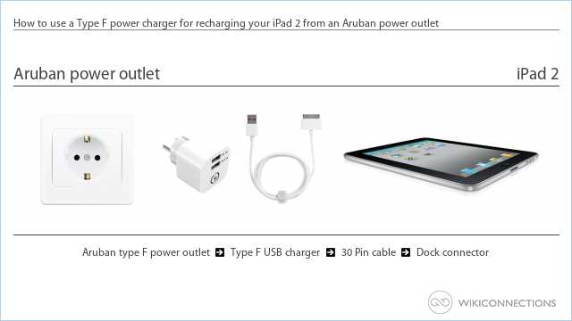 How to use a Type F power charger for recharging your iPad 2 from an Aruban power outlet