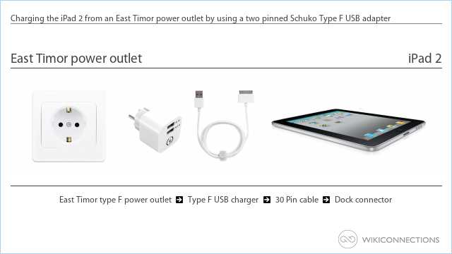 Charging the iPad 2 from an East Timor power outlet by using a two pinned Schuko Type F USB adapter