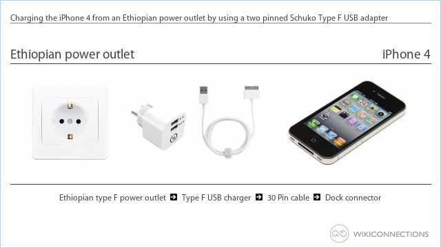 Charging the iPhone 4 from an Ethiopian power outlet by using a two pinned Schuko Type F USB adapter