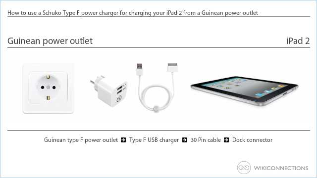 How to use a Schuko Type F power charger for charging your iPad 2 from a Guinean power outlet