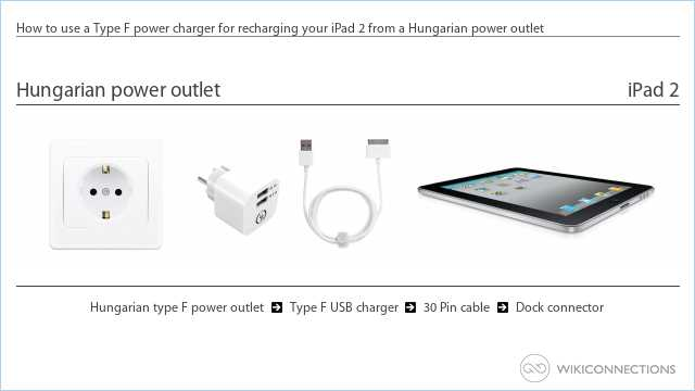 How to use a Type F power charger for recharging your iPad 2 from a Hungarian power outlet
