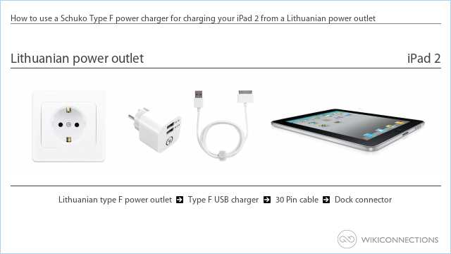 How to use a Schuko Type F power charger for charging your iPad 2 from a Lithuanian power outlet