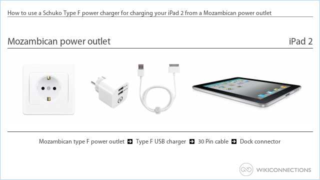 How to use a Schuko Type F power charger for charging your iPad 2 from a Mozambican power outlet