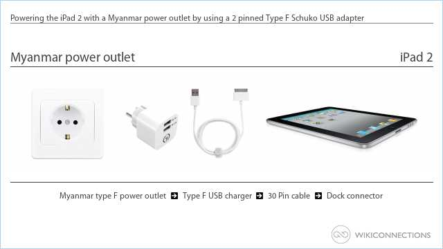 Powering the iPad 2 with a Myanmar power outlet by using a 2 pinned Type F Schuko USB adapter