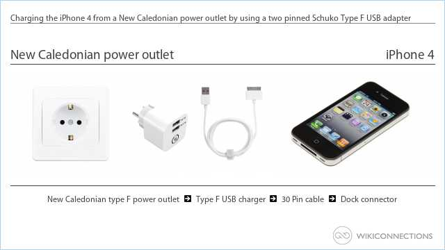 Charging the iPhone 4 from a New Caledonian power outlet by using a two pinned Schuko Type F USB adapter