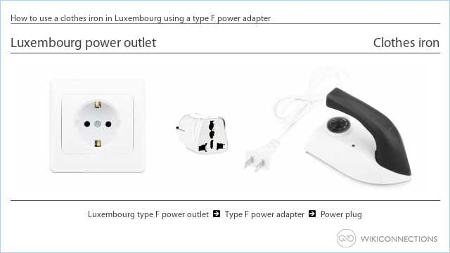 How to use a clothes iron in Luxembourg using a type F power adapter