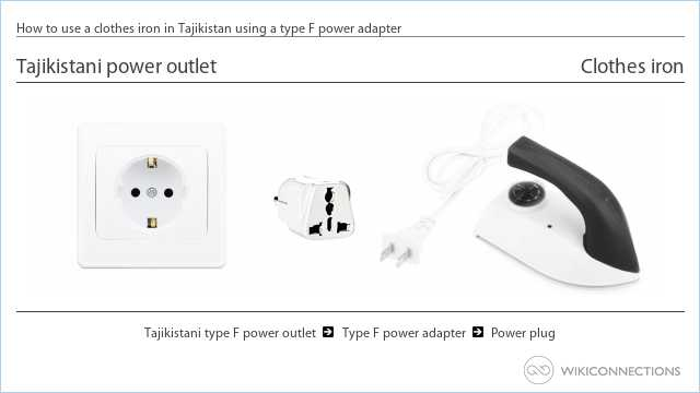 How to use a clothes iron in Tajikistan using a type F power adapter