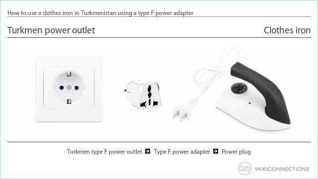 How to use a clothes iron in Turkmenistan using a type F power adapter