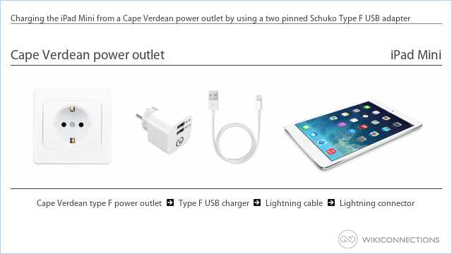 Charging the iPad Mini from a Cape Verdean power outlet by using a two pinned Schuko Type F USB adapter