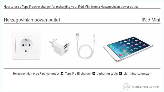 How to use a Type F power charger for recharging your iPad Mini from a Herzegovinian power outlet