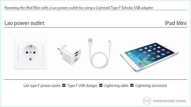 Powering the iPad Mini with a Lao power outlet by using a 2 pinned Type F Schuko USB adapter
