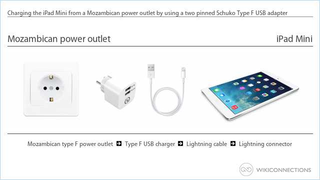 Charging the iPad Mini from a Mozambican power outlet by using a two pinned Schuko Type F USB adapter