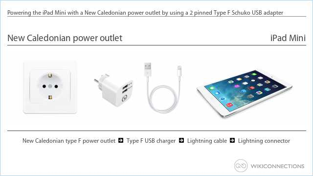 Powering the iPad Mini with a New Caledonian power outlet by using a 2 pinned Type F Schuko USB adapter