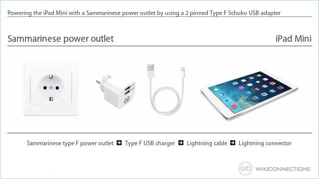 Powering the iPad Mini with a Sammarinese power outlet by using a 2 pinned Type F Schuko USB adapter