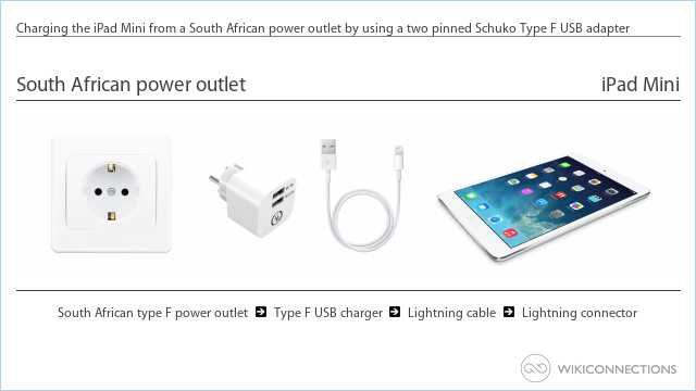 Charging the iPad Mini from a South African power outlet by using a two pinned Schuko Type F USB adapter