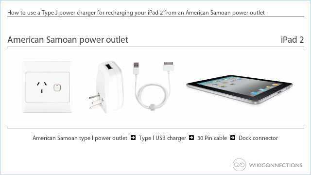 How to use a Type J power charger for recharging your iPad 2 from an American Samoan power outlet