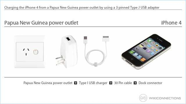 Charging the iPhone 4 from a Papua New Guinea power outlet by using a 3 pinned Type J USB adapter