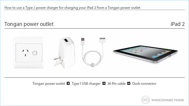 How to use a Type J power charger for charging your iPad 2 from a Tongan power outlet