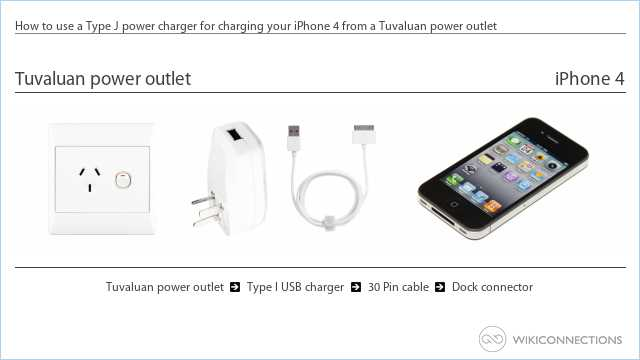 How to use a Type J power charger for charging your iPhone 4 from a Tuvaluan power outlet