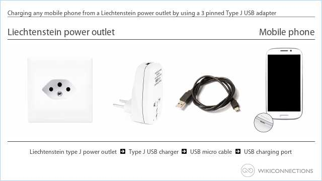 Charging any mobile phone from a Liechtenstein power outlet by using a 3 pinned Type J USB adapter