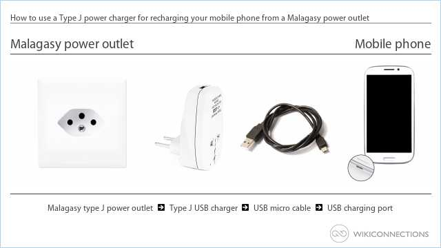 How to use a Type J power charger for recharging your mobile phone from a Malagasy power outlet