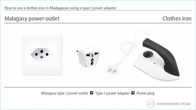 How to use a clothes iron in Madagascar using a type J power adapter