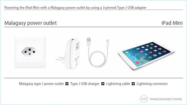 Powering the iPad Mini with a Malagasy power outlet by using a 3 pinned Type J USB adapter
