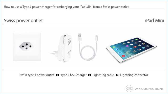 How to use a Type J power charger for recharging your iPad Mini from a Swiss power outlet