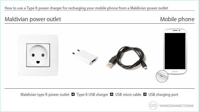 How to use a Type K power charger for recharging your mobile phone from a Maldivian power outlet