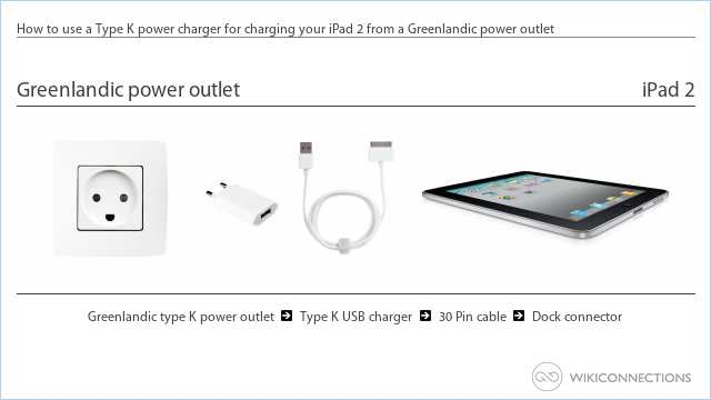 How to use a Type K power charger for charging your iPad 2 from a Greenlandic power outlet
