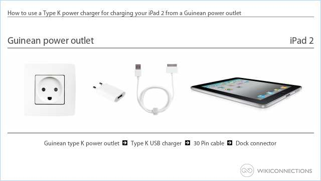 How to use a Type K power charger for charging your iPad 2 from a Guinean power outlet