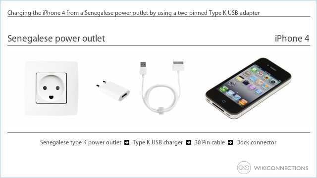Charging the iPhone 4 from a Senegalese power outlet by using a two pinned Type K USB adapter