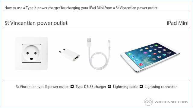 How to use a Type K power charger for charging your iPad Mini from a St Vincentian power outlet