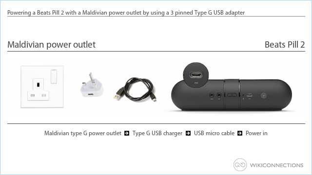 Powering a Beats Pill 2 with a Maldivian power outlet by using a 3 pinned Type G USB adapter