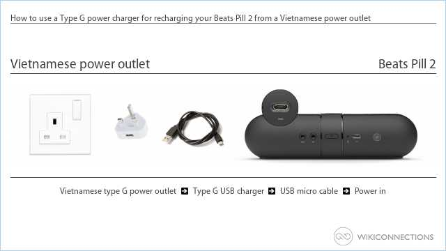 How to use a Type G power charger for recharging your Beats Pill 2 from a Vietnamese power outlet