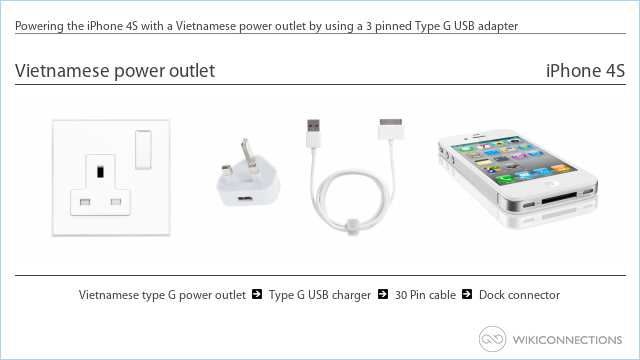 Powering the iPhone 4S with a Vietnamese power outlet by using a 3 pinned Type G USB adapter