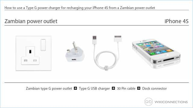 How to use a Type G power charger for recharging your iPhone 4S from a Zambian power outlet