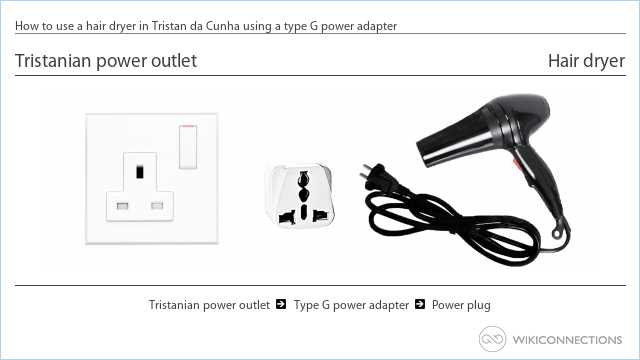 How to use a hair dryer in Tristan da Cunha using a type G power adapter