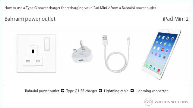 How to use a Type G power charger for recharging your iPad Mini 2 from a Bahraini power outlet