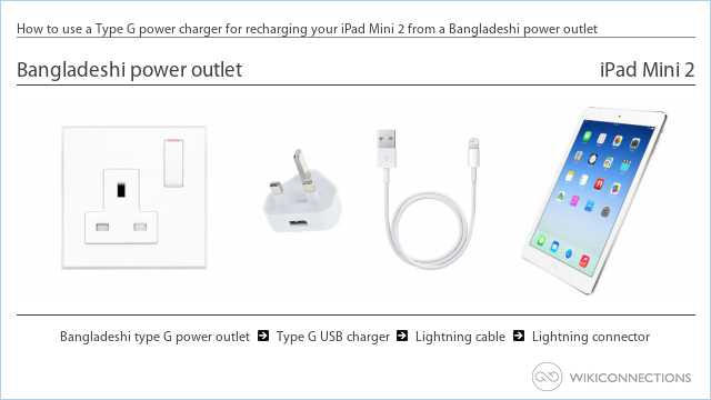 How to use a Type G power charger for recharging your iPad Mini 2 from a Bangladeshi power outlet